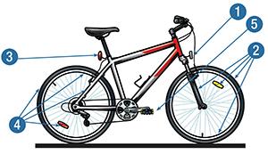 Vélo Et équipements Visibilité Et Sécurité Saaq